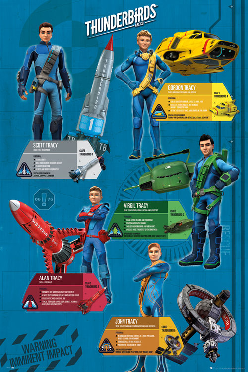 Thunderbirds Are Go Profiles Maxi Poster