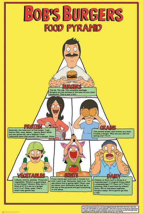 Bob S Burgers Food Pyramid