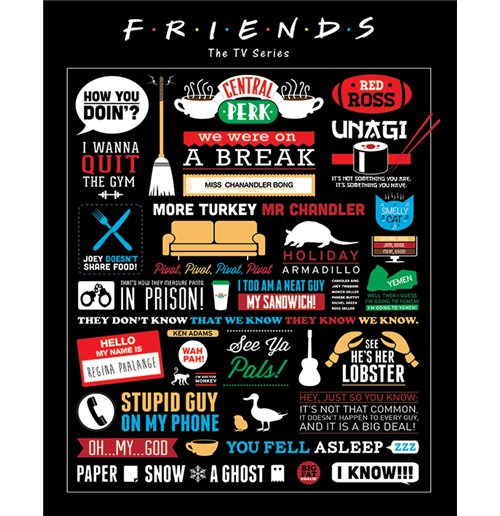 Friends - Infographic Mini Poster (40X50 Cm)