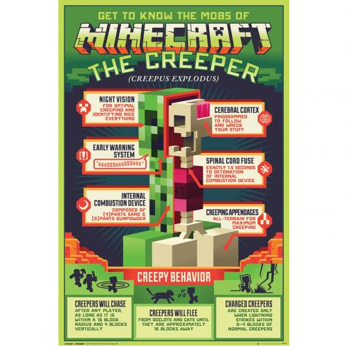 Minecraft Poster Creeper 131